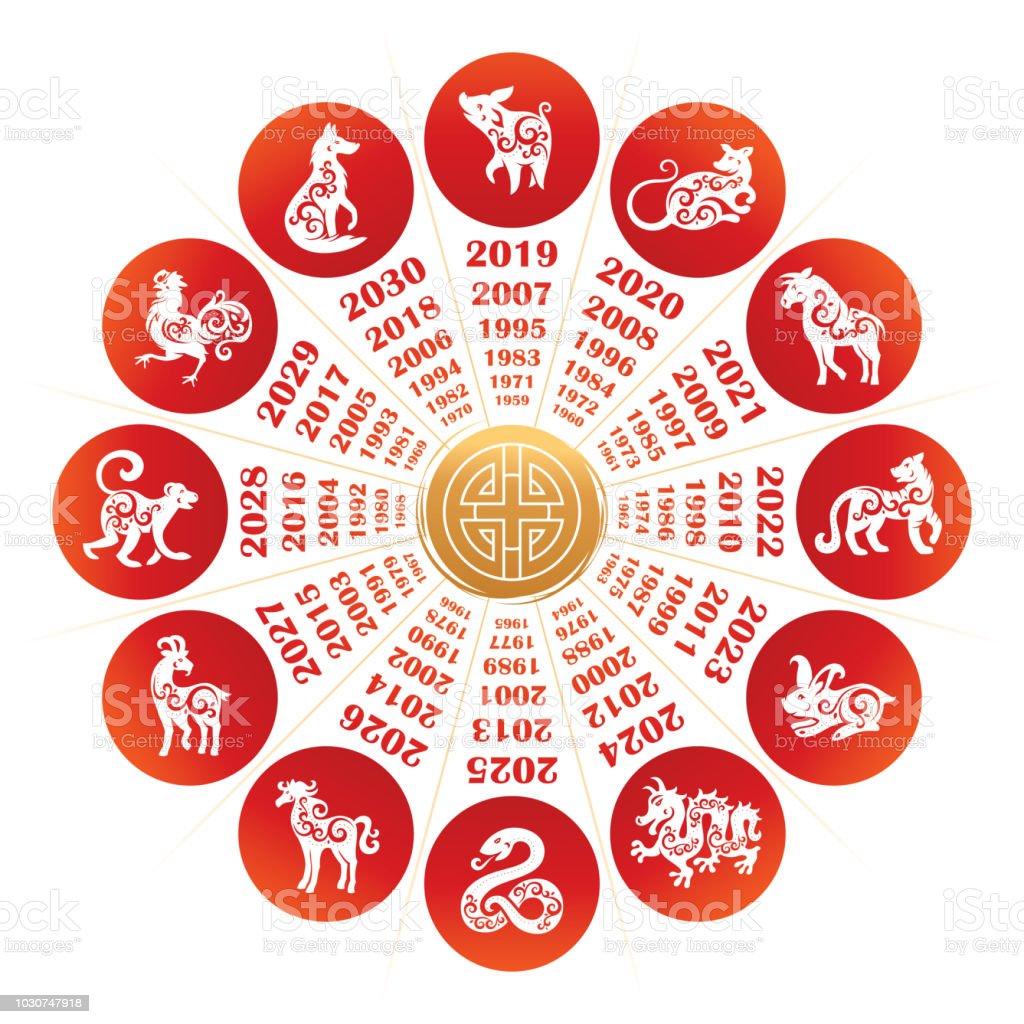 1978 chinesisches sternzeichen