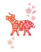 Chinese year of OX Cow
