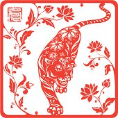 Chinese year of the tiger 2010 (red)