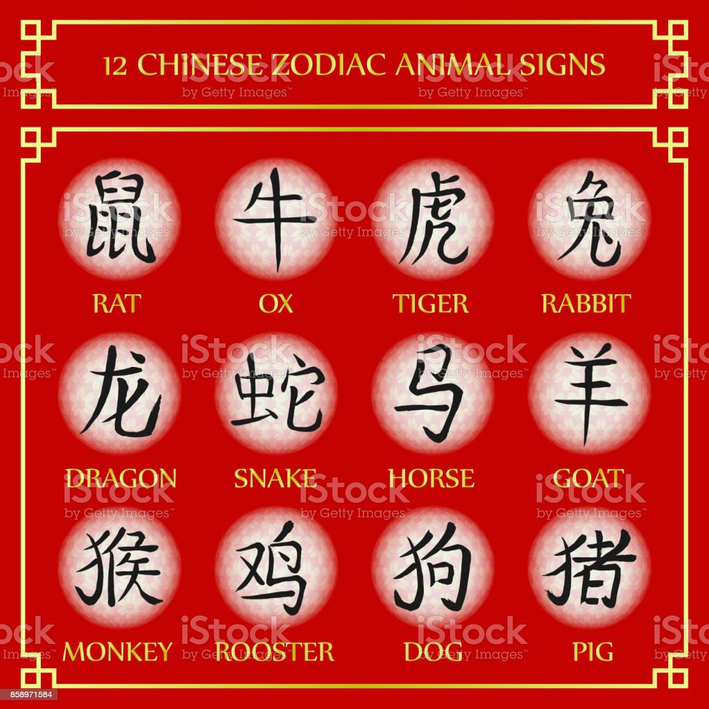 12 Chinese Zodiac Animal Vector Signs Chinese Horoscope Symbols