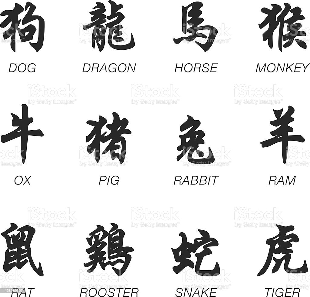 Chinese Zodiac Characters Silhouette Icons vector art illustration