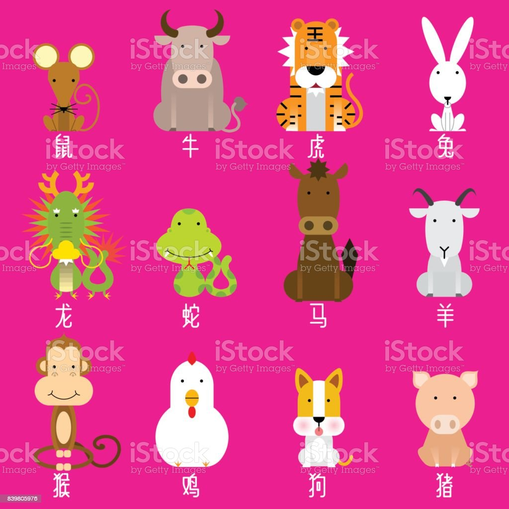12 Chinese zodiac icon set vector art illustration