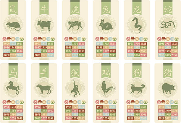 chinese zodiac set - birds calendar stock illustrations, clip art, cartoons, & icons
