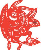 Chinese Zodiac Sign for Year of Rabbit