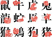 Chinese Zodiac Sign for Year