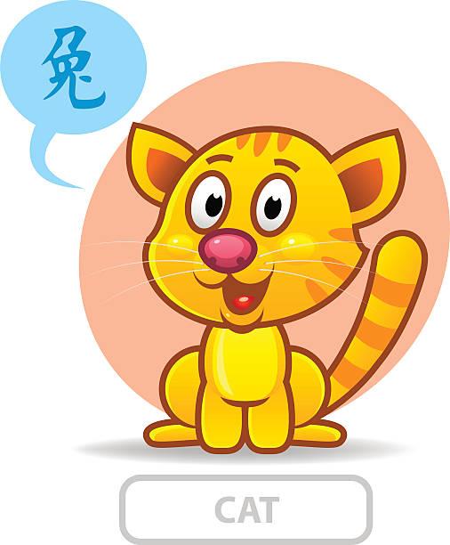 stockillustraties, clipart, cartoons en iconen met chinese zodiac sign of the cat. - 1990 1999