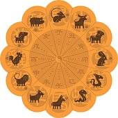 full set vector symbols of chinese Zodiac...