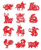 Set of 12 chinese zodiac sign