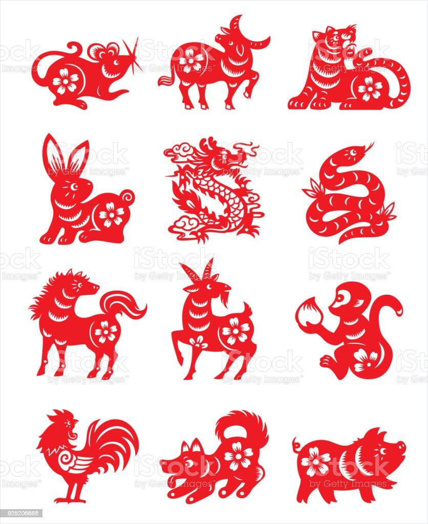 Chinese zodiac sign vector art illustration