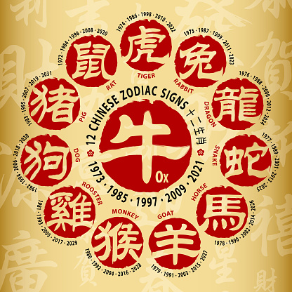 Chinese Zodiac Signs Calligraphy Cycle