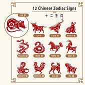 istock 12 Chinese Zodiac Signs 1165441374