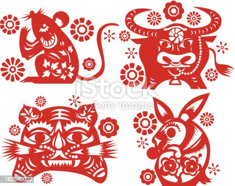 Paper Cut feel Chinese zodiac Animal Signs