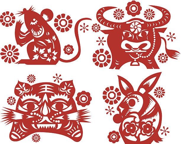 中国黄道十二宮 - 哺乳類点のイラスト素材/クリップアート素材/マンガ素材/アイコン素材