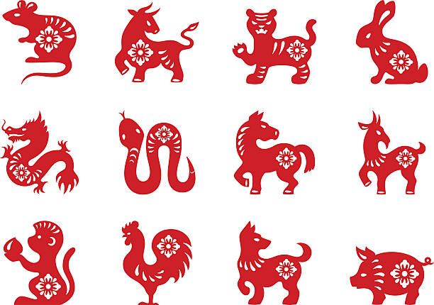 Chinese Zodiac Signs Of Ox Stock Illustration - Download