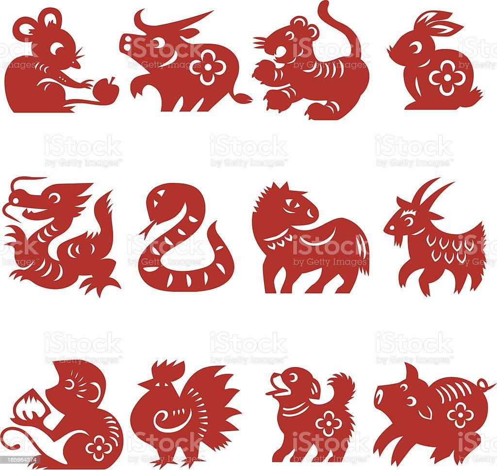 royalty free chinese zodiac sign clip art vector images rh istockphoto com zodiac clip art images zodiac clip art free images