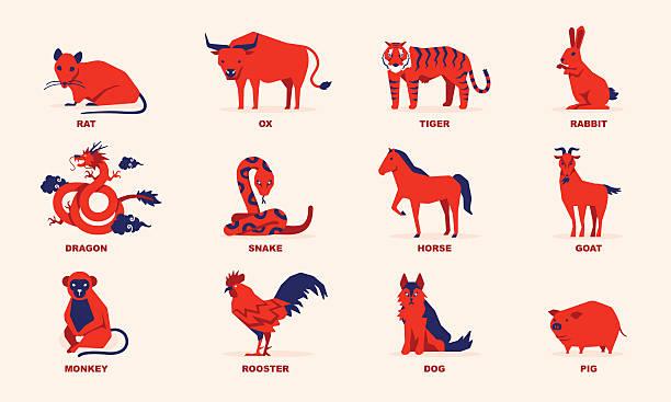 b37b1b2cd Top 60 Chinese Zodiac Sign Clip Art, Vector Graphics and ...