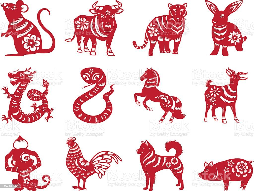 Image Result For Free Chinese Astrology