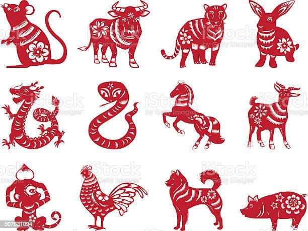 Chinese zodiac vector id507631094?b=1&k=6&m=507631094&s=612x612&h=fvbldj4br3j8vfl7ij2bitkm59bwhesyfdecxrtj000=