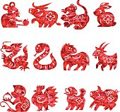 Vector file of Doodle Chinese Horoscope icons set