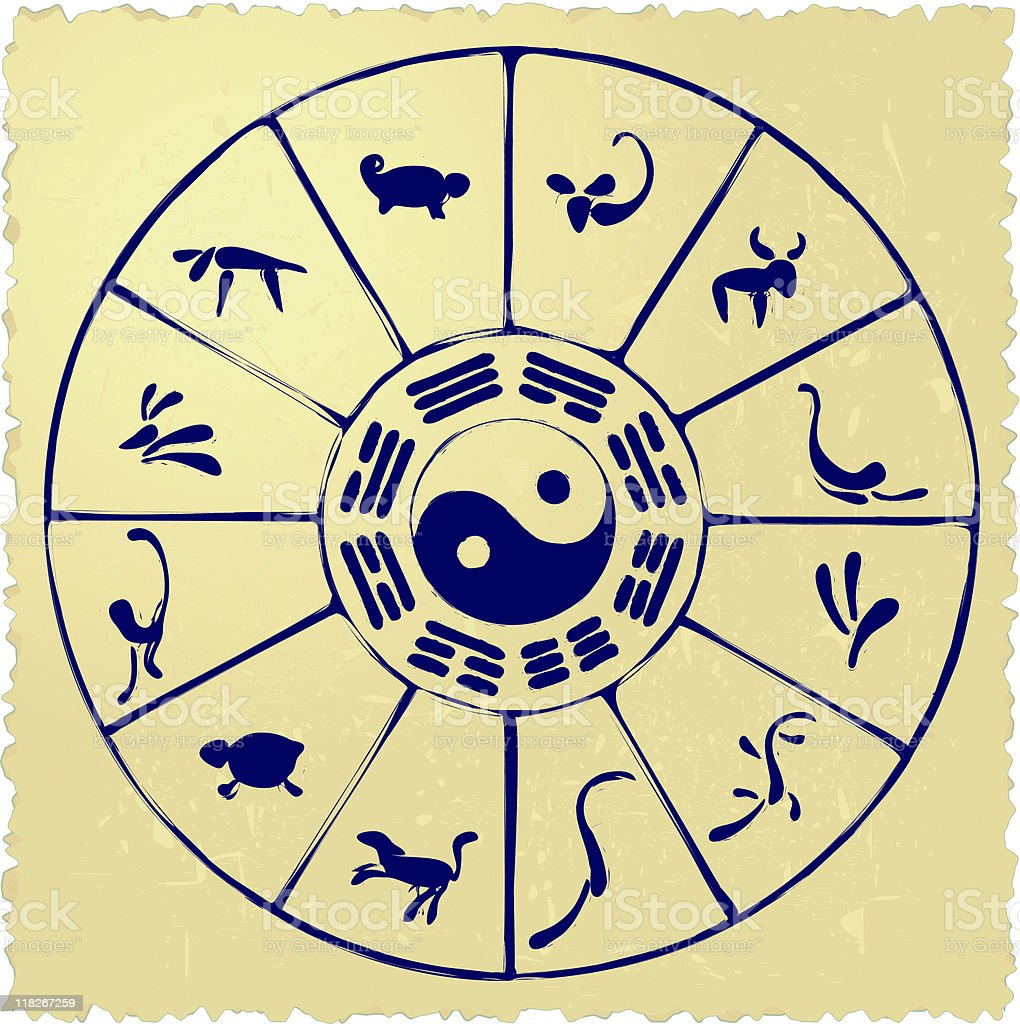 Chinese Zodiac Wheel Parchment royalty-free stock vector art