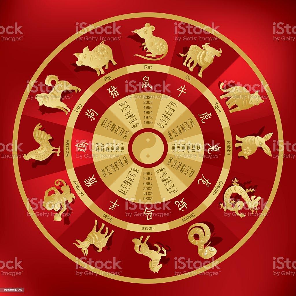 Chinese Zodiac Wheel With Twelve Animals Stock Illustration