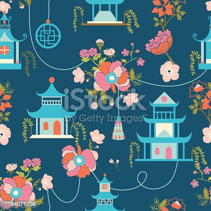 A chinoiserie pattern with pagodas, flowers, and other asian elements.