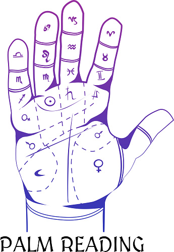 chiromancy occult hand