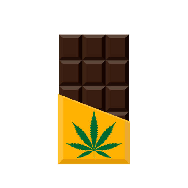 Schokoladen Trick Auflösung