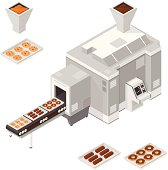 A vector illustration of an automated factory processing plant for sweet, sugary and desert food. Elements included, Cookies, Candy, and donuts.