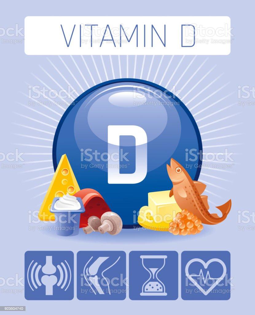 Ilustración de Iconos De Alimentos De La Vitamina D Cholecalciferol ...