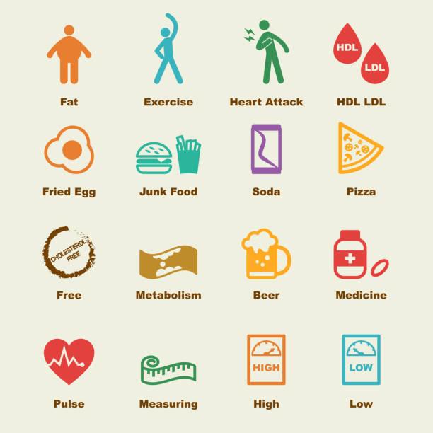 ilustrações, clipart, desenhos animados e ícones de elementos de colesterol - colesterol