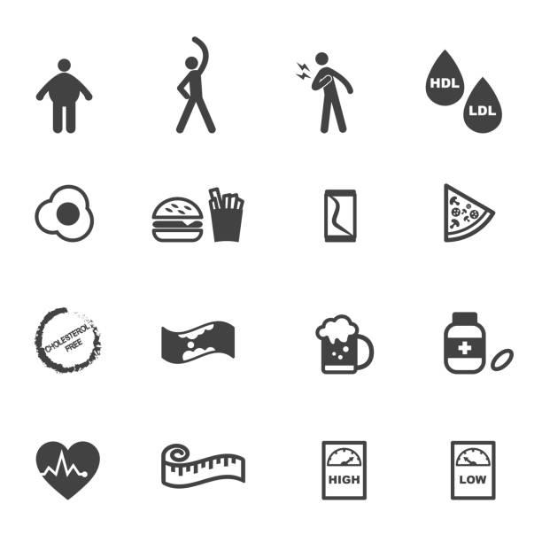 ilustrações, clipart, desenhos animados e ícones de ícones de colesterol - colesterol