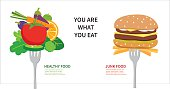 Choose between healthy food and junk food