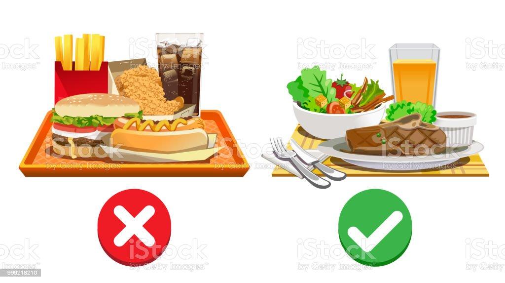 Escolha os alimentos que são benéficos para o corpo. - ilustração de arte em vetor