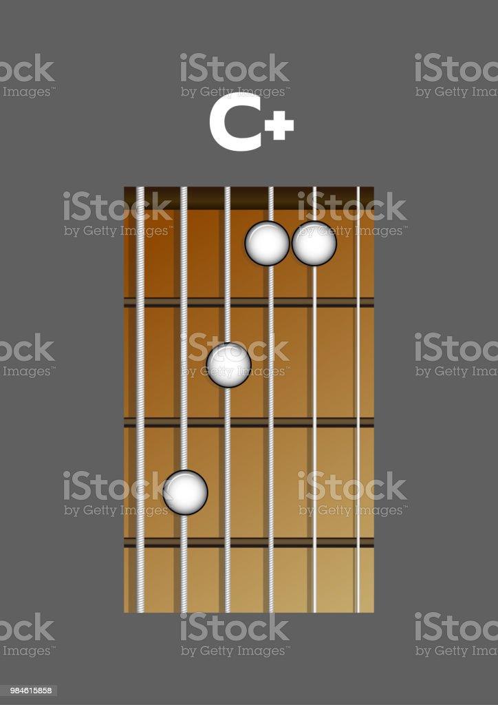 Chord Diagram Tab Tabulation Finger Chart Basic Guitar Chords Chord
