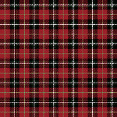 Classic buffalo style plaid design in red, green, black, and white
