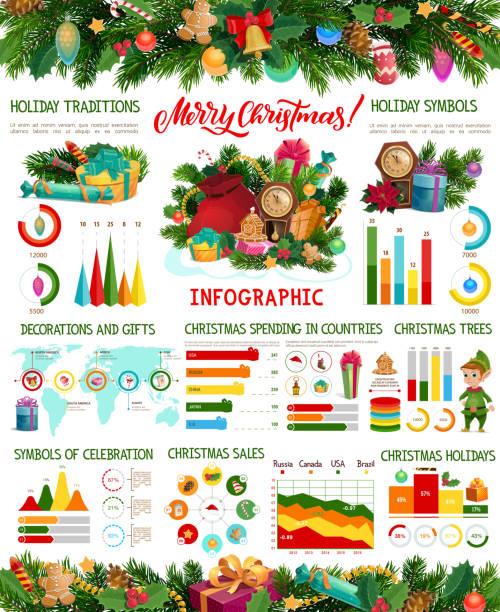 weihnachtsgeschenke und weihnachtsbaum infografiken - keks grafiken stock-grafiken, -clipart, -cartoons und -symbole
