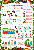 Christmas infographic for winter holiday statistics on Christmas tree decorations sales charts and graphs on world map. Vector New Year gift presents and candy cookie popularity percent share