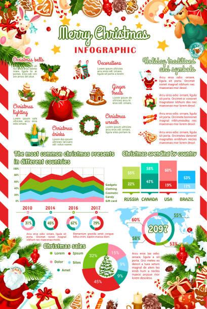 weihnachten-infografik neujahr urlaub geschenke - keks grafiken stock-grafiken, -clipart, -cartoons und -symbole