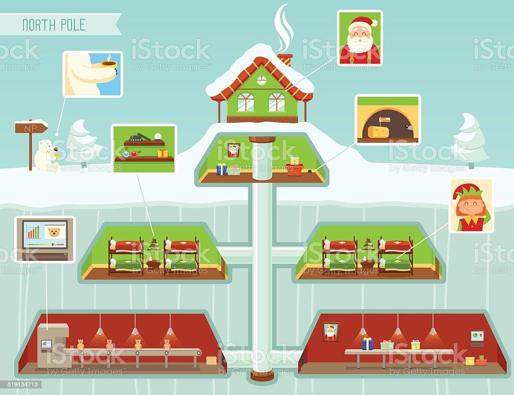 Infographie de Noël - Illustration vectorielle