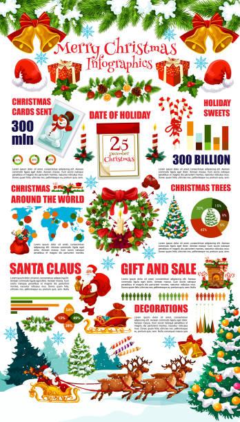 weihnachten-infografiken mit winter-urlaub-diagramm - keks grafiken stock-grafiken, -clipart, -cartoons und -symbole