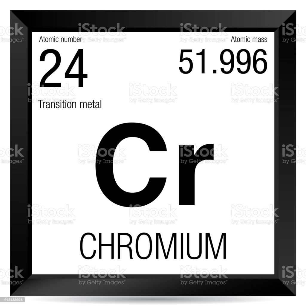 Chromium Symbol Element Number 24 Of The Periodic Table Of The