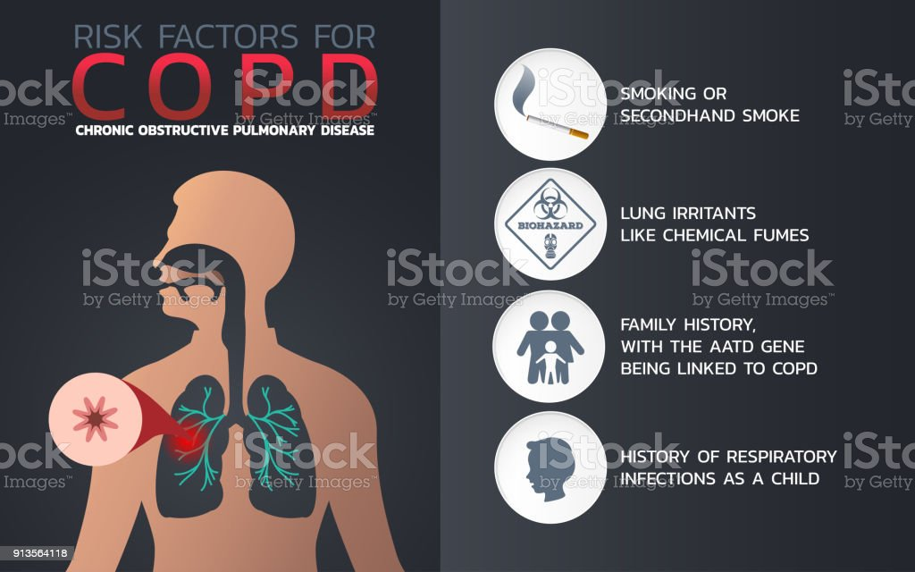 Chronic obstructive pulmonary disease (COPD) icon design, infographic health, medical infographic. Vector illustration vector art illustration