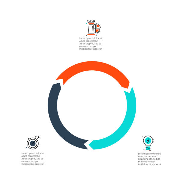 cicle arrows for infographic. template for diagram, graph, presentation and round chart. business concept with 3 options, parts, steps or processes. thin line icons. - rower stock illustrations