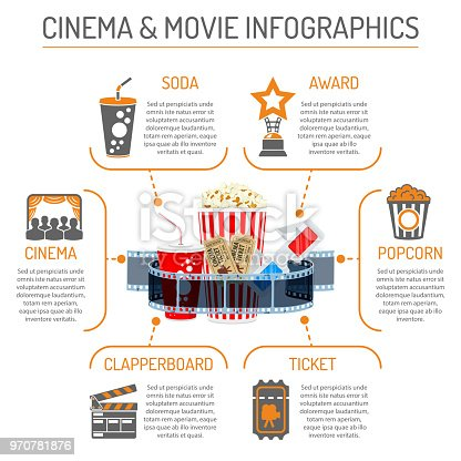 Cinema and Movie infographics with two color and flat Icons popcorn, award, soda, clapperboard, tickets and 3D glasses. Isolated vector illustration