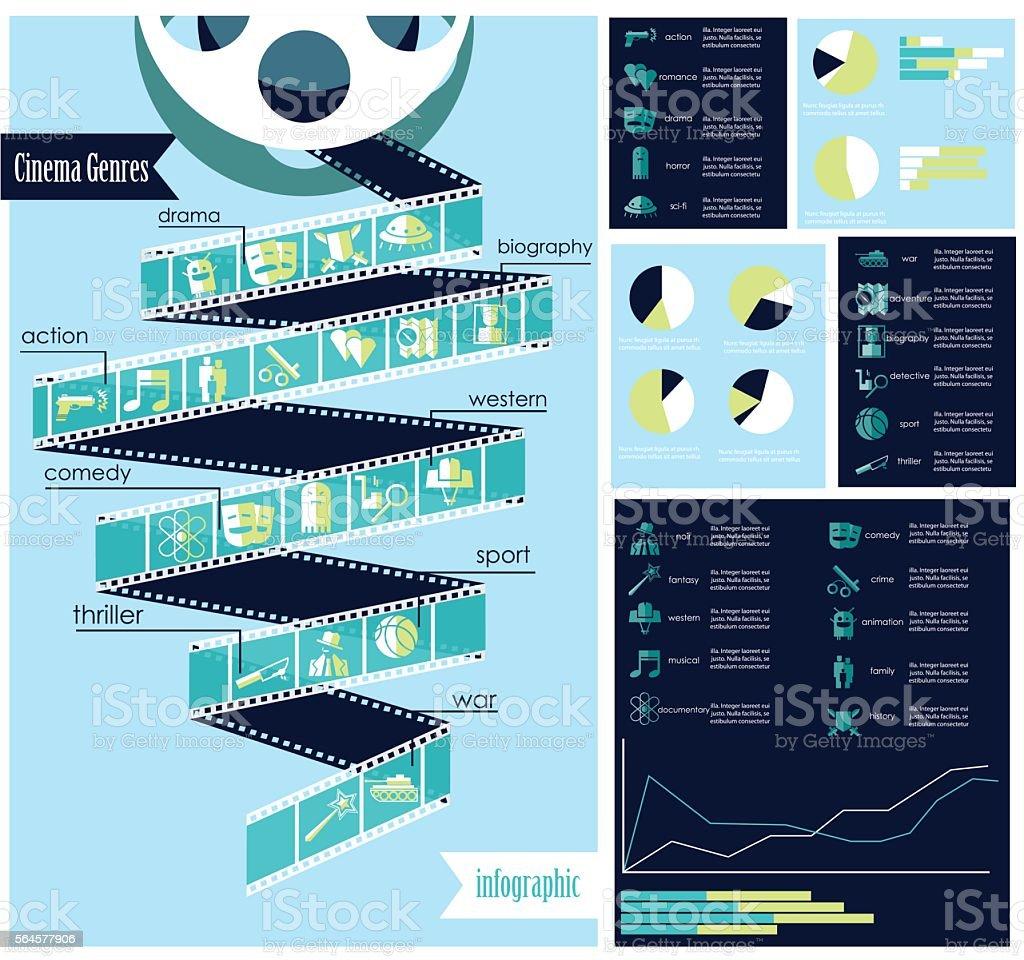 cinema genres infographic vector art illustration