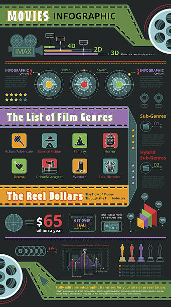 cinema infographic - oscars stock illustrations, clip art, cartoons, & icons
