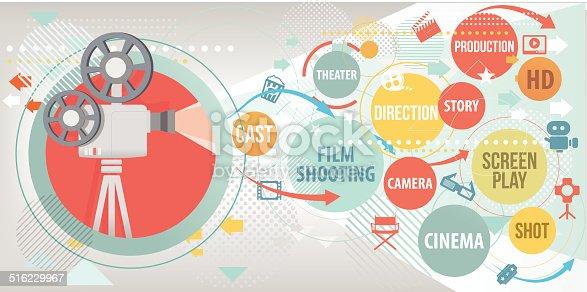 Cinema Study projection.