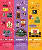 Cinema, theatre, home theatre