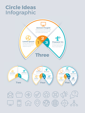 Circe Ideas Infographic
